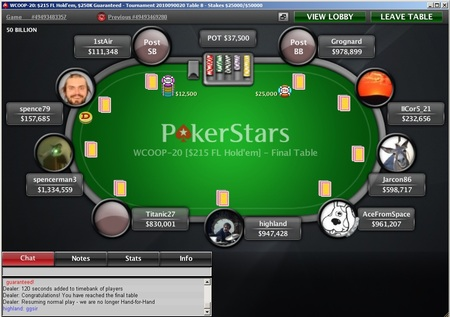 WCOOP 20 - 215 limit holdem final table.jpg